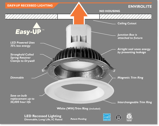 Recessed lighting easyup envirolite lighting easyup recessed an error occurred aloadofball Choice Image